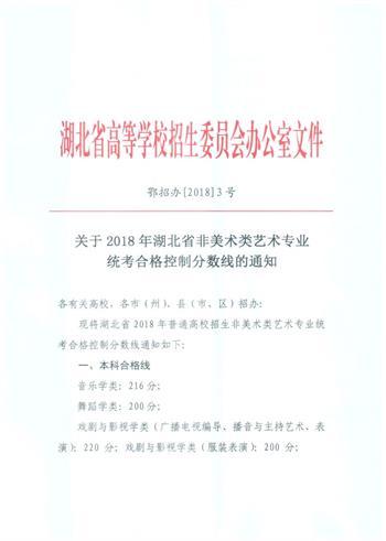 2018年湖北省非美术类艺术专业统考合格控制分数线公布